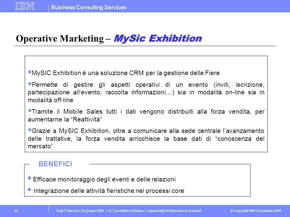 Operative Marketing – MySic Exhibition