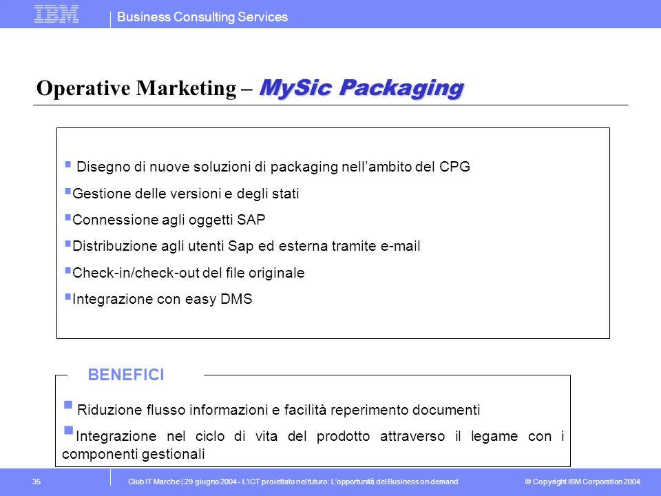 Operative Marketing – MySic Packaging