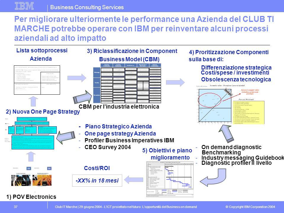 CBM per l'industria elettronica 5) Obiettivi e piano miglioramento