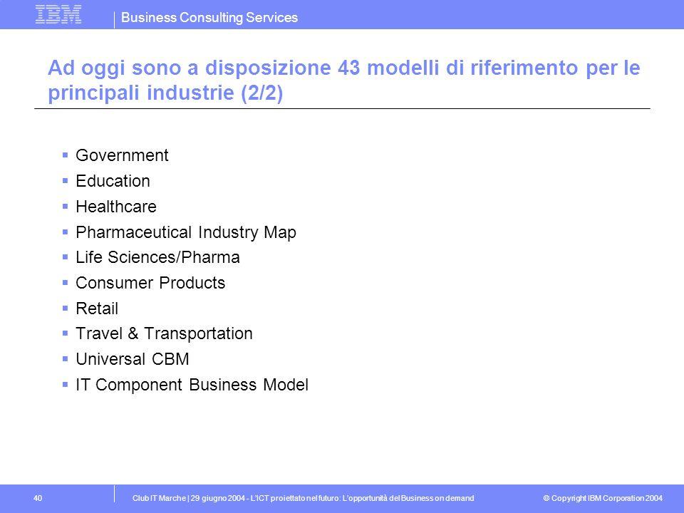 Ad oggi sono a disposizione 43 modelli di riferimento per le principali industrie (2/2)