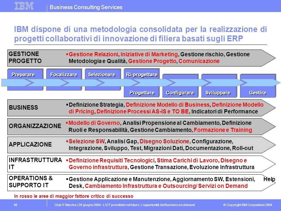 IBM dispone di una metodologia consolidata per la realizzazione di progetti collaborativi di innovazione di filiera basati sugli ERP