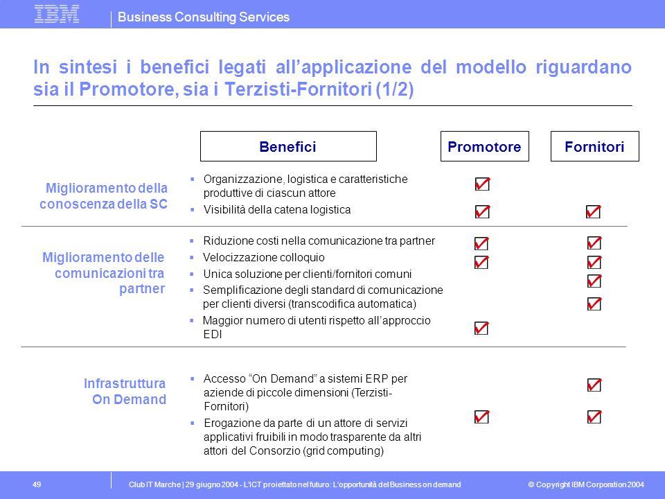 In sintesi i benefici legati all'applicazione del modello riguardano sia il Promotore, sia i Terzisti-Fornitori (1/2)