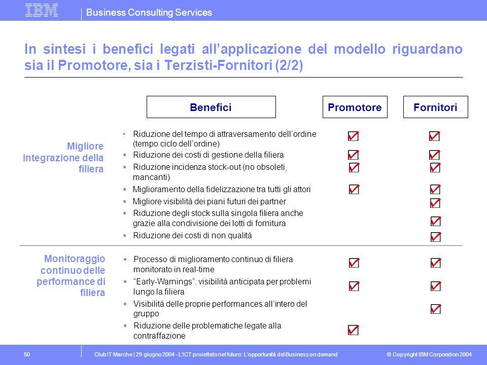 In sintesi i benefici legati all'applicazione del modello riguardano sia il Promotore, sia i Terzisti-Fornitori (2/2)