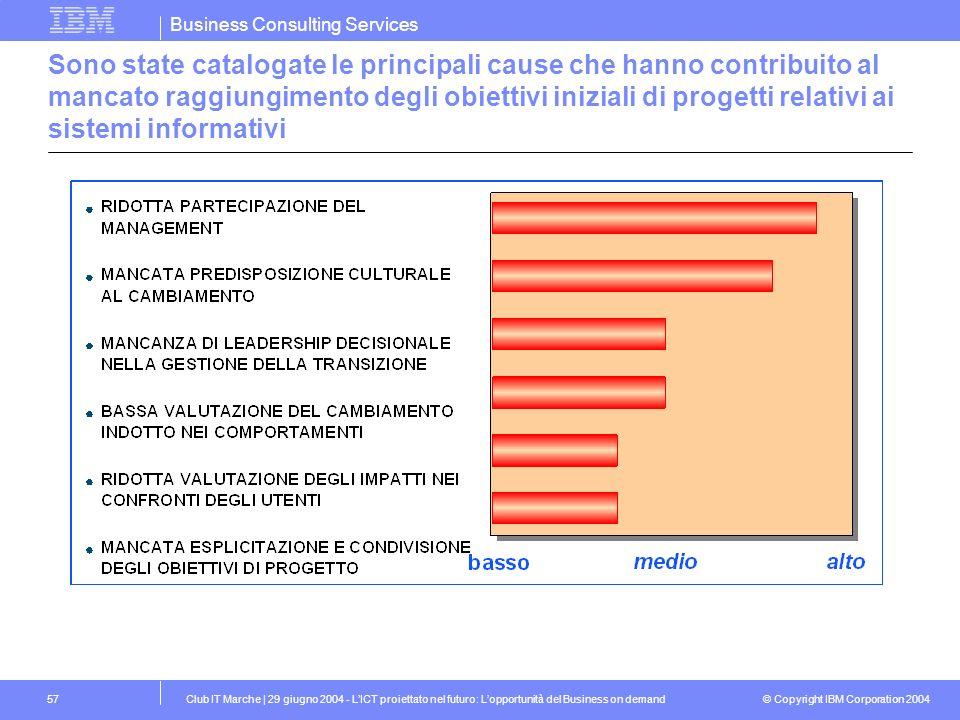Sono state catalogate le principali cause che hanno contribuito al mancato raggiungimento degli obiettivi iniziali di progetti relativi ai sistemi informativi