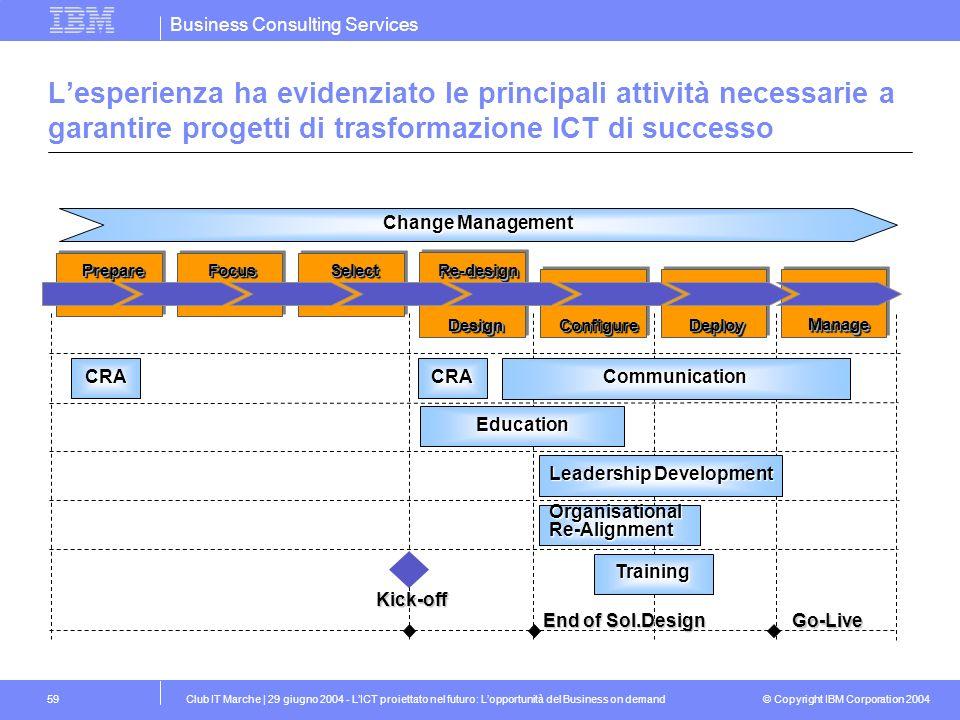 L'esperienza ha evidenziato le principali attività necessarie a garantire progetti di trasformazione ICT di successo