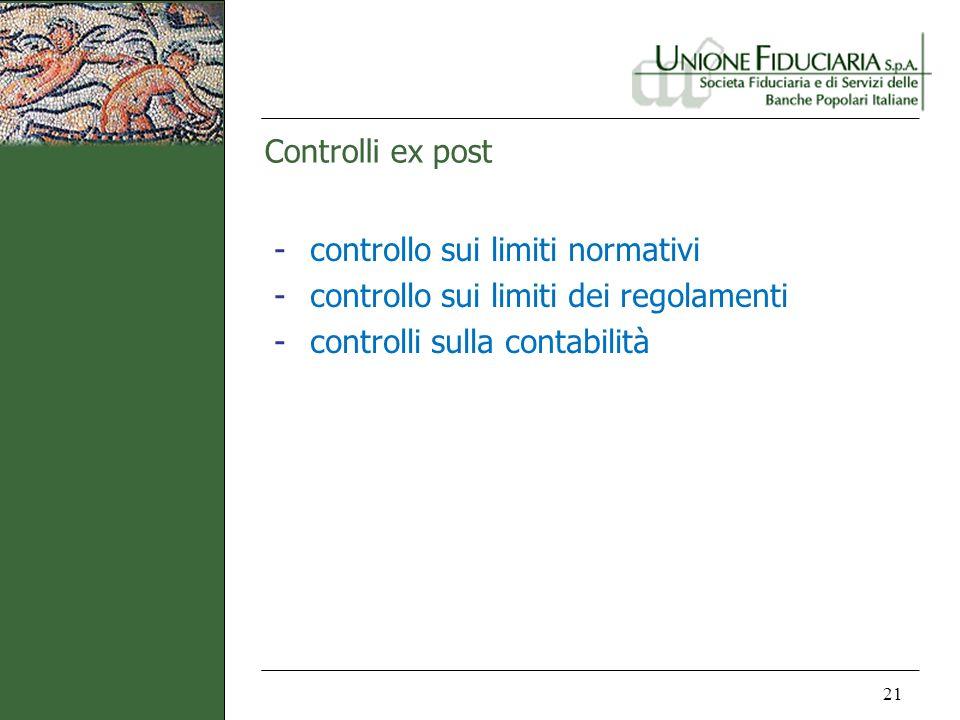 Controlli ex post controllo sui limiti normativi. controllo sui limiti dei regolamenti.
