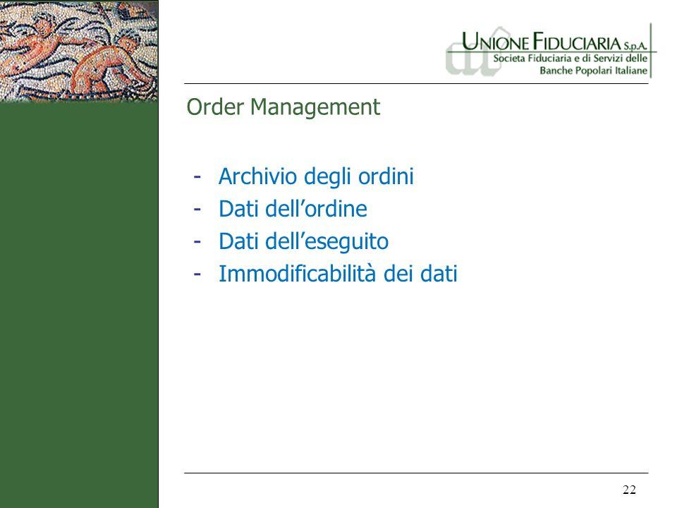 Order Management Archivio degli ordini. Dati dell'ordine.