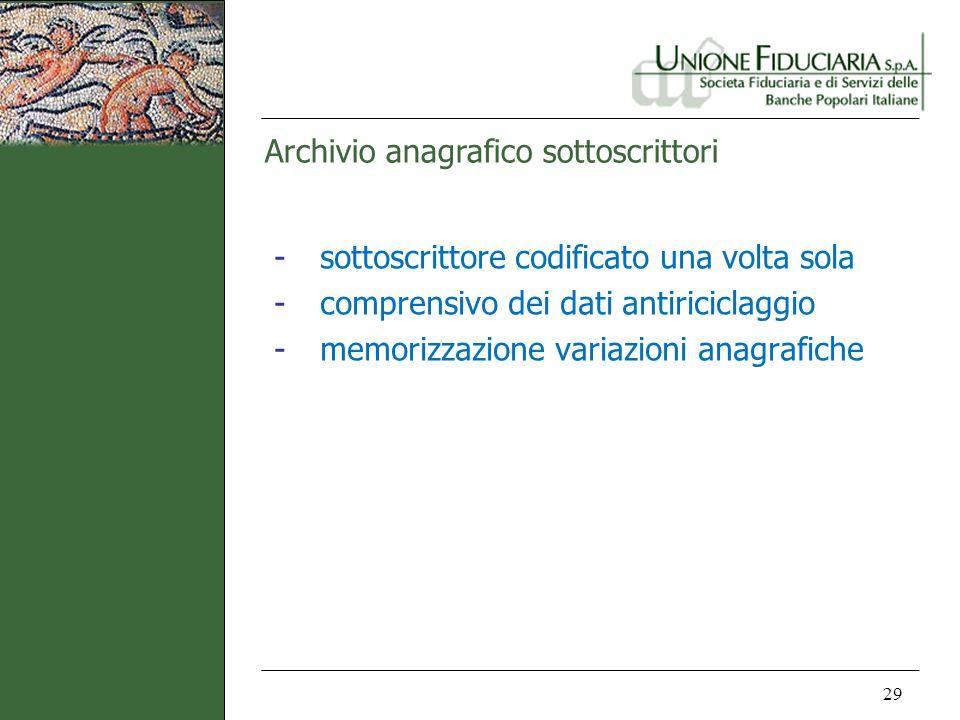 Archivio anagrafico sottoscrittori