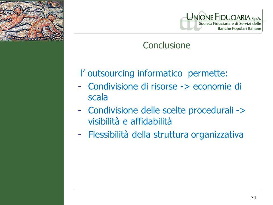 Conclusione l' outsourcing informatico permette: Condivisione di risorse -> economie di scala.