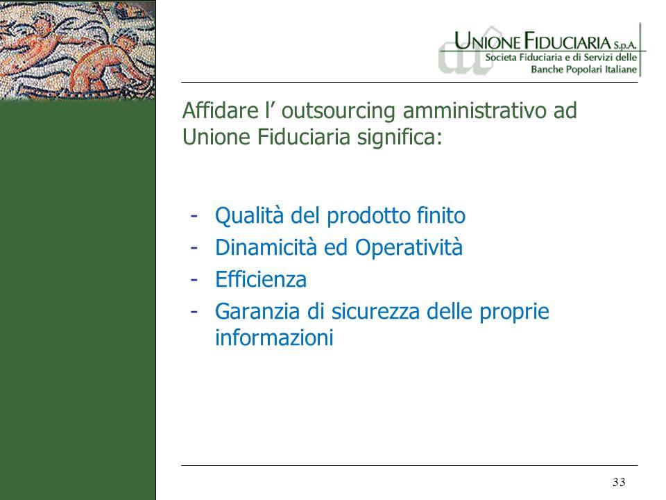 Affidare l' outsourcing amministrativo ad Unione Fiduciaria significa: