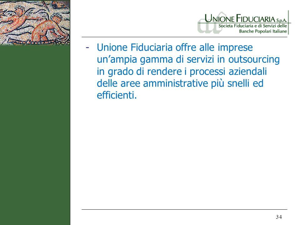 Unione Fiduciaria offre alle imprese un'ampia gamma di servizi in outsourcing in grado di rendere i processi aziendali delle aree amministrative più snelli ed efficienti.