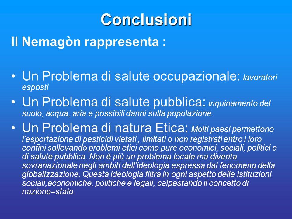 Conclusioni Il Nemagòn rappresenta :
