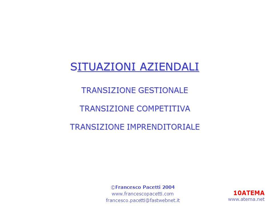 SITUAZIONI AZIENDALI TRANSIZIONE GESTIONALE TRANSIZIONE COMPETITIVA TRANSIZIONE IMPRENDITORIALE