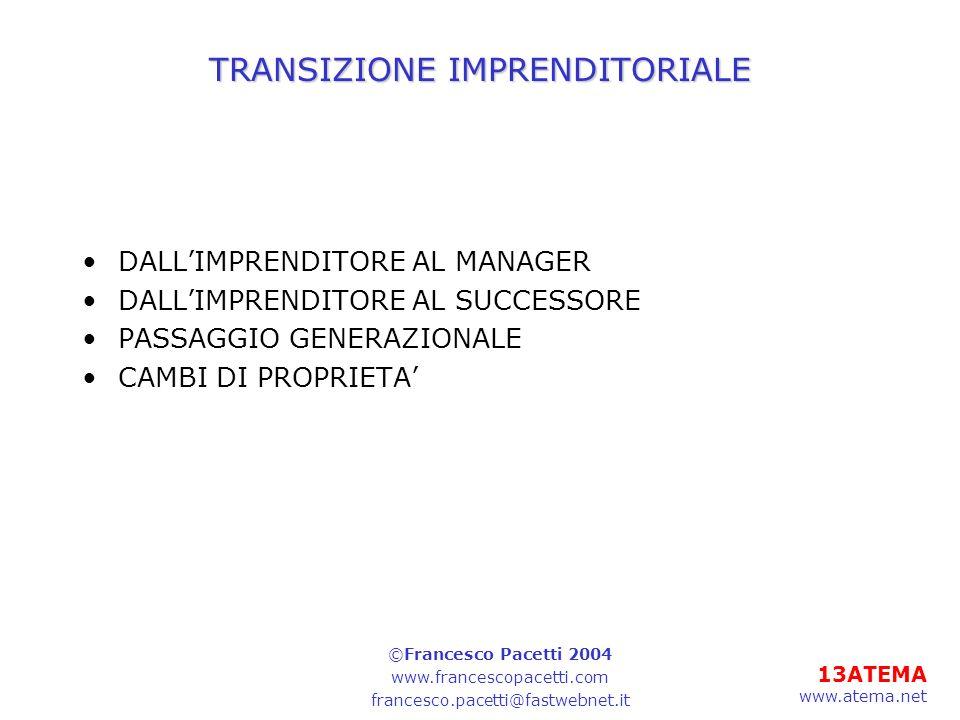 TRANSIZIONE IMPRENDITORIALE