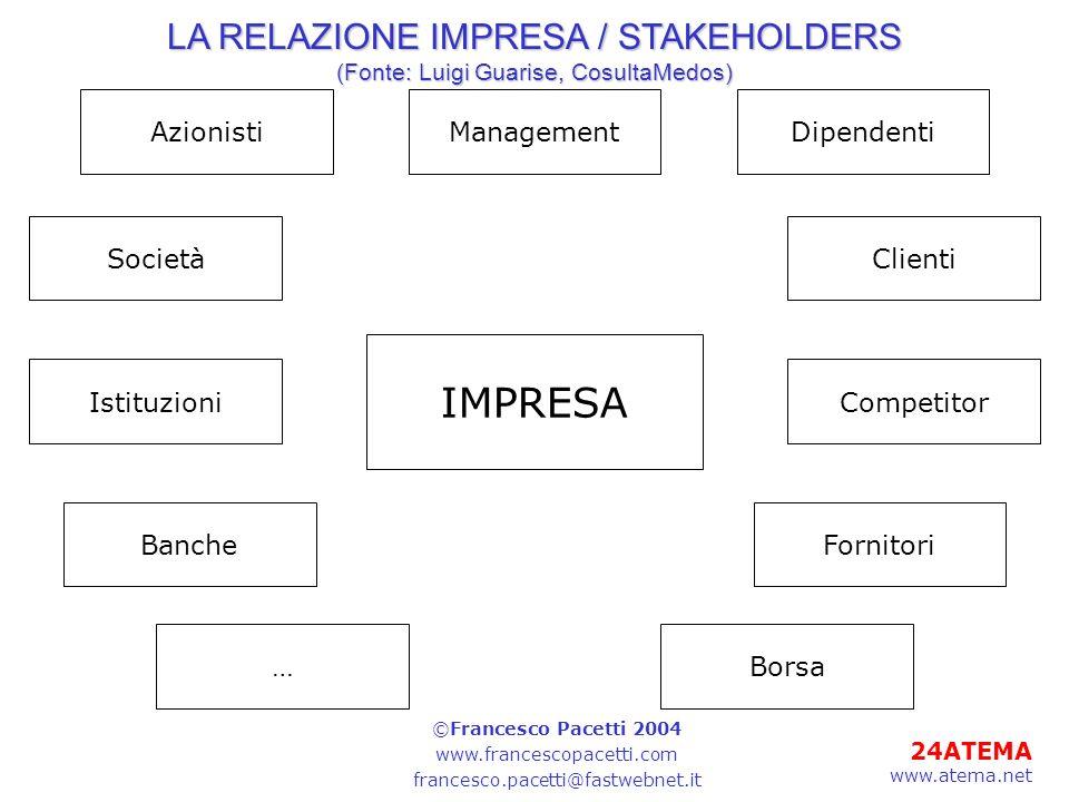 LA RELAZIONE IMPRESA / STAKEHOLDERS (Fonte: Luigi Guarise, CosultaMedos)