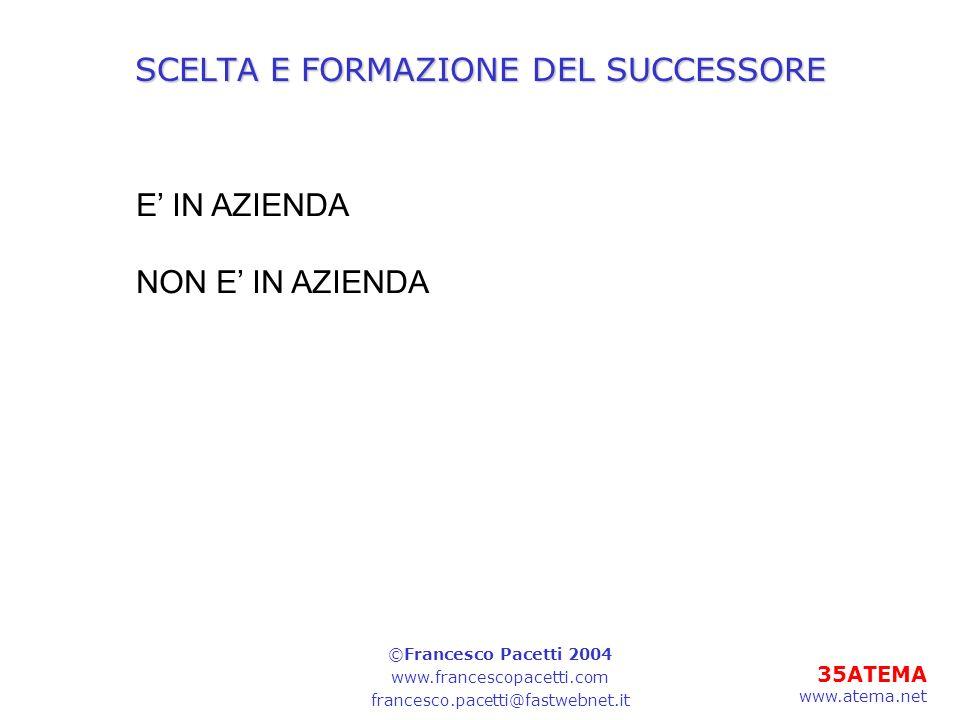 SCELTA E FORMAZIONE DEL SUCCESSORE