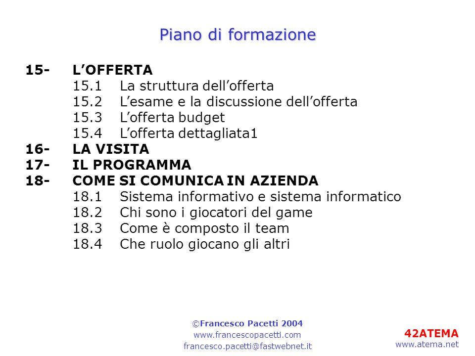 Piano di formazione 15- L'OFFERTA 15.1 La struttura dell'offerta