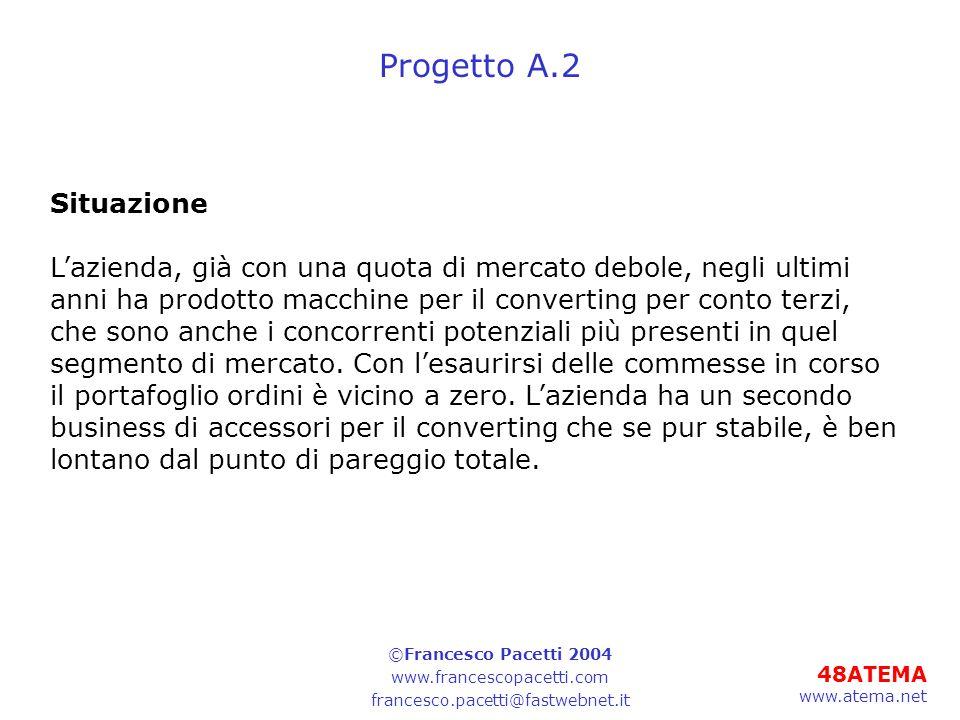Progetto A.2 Situazione.