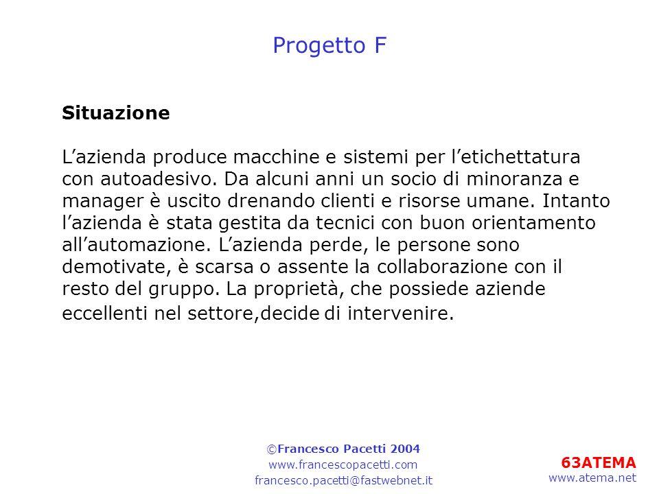 Progetto F Situazione.