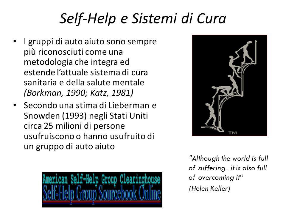 Self-Help e Sistemi di Cura