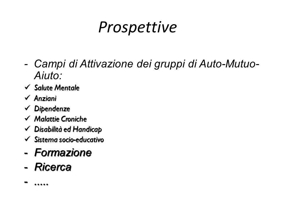 Prospettive - Campi di Attivazione dei gruppi di Auto-Mutuo-Aiuto: