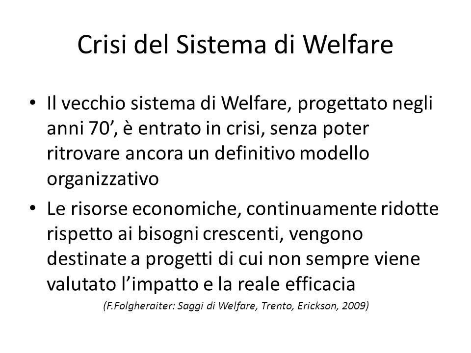 Crisi del Sistema di Welfare
