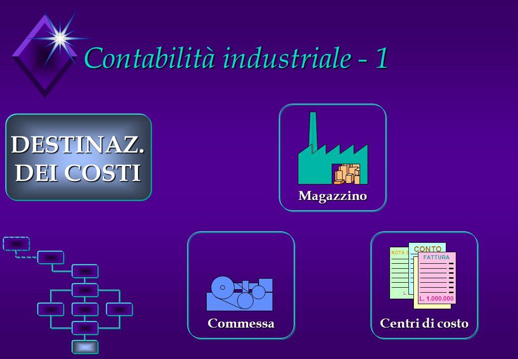 Contabilità industriale - 1