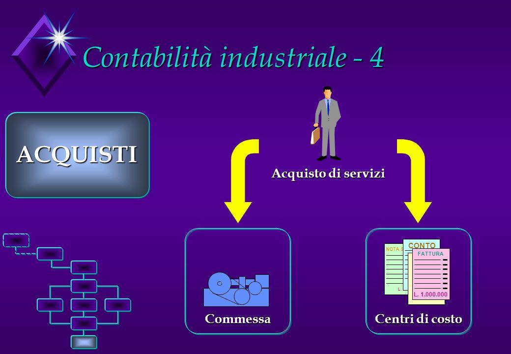Contabilità industriale - 4