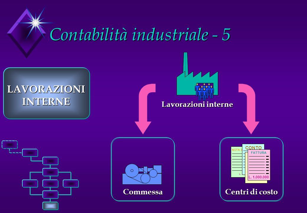 Contabilità industriale - 5