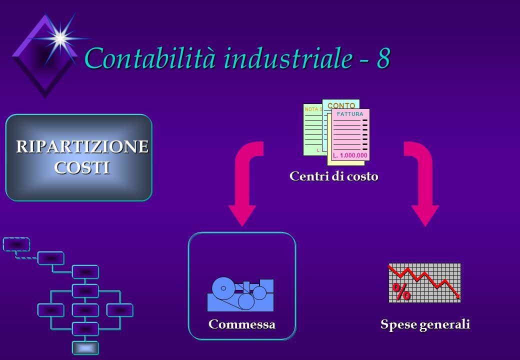 Contabilità industriale - 8