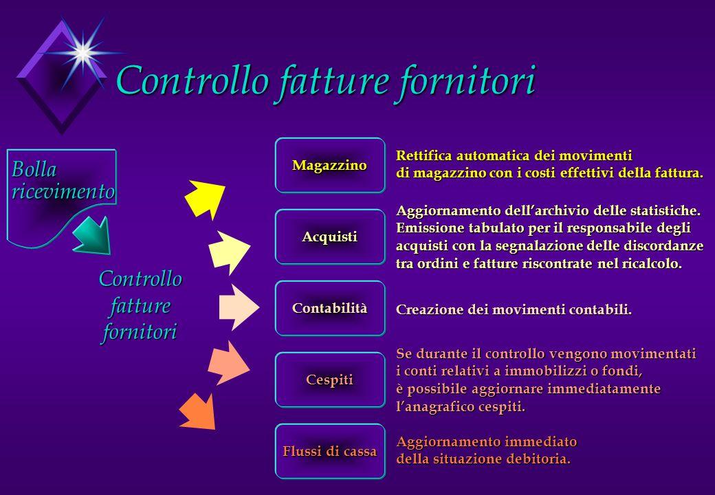 Controllo fatture fornitori