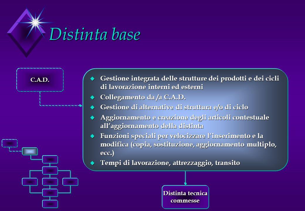 Distinta base C.A.D. Gestione integrata delle strutture dei prodotti e dei cicli di lavorazione interni ed esterni.