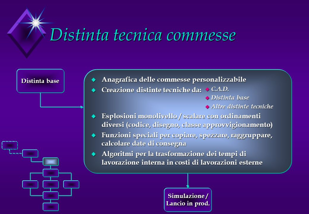 Distinta tecnica commesse