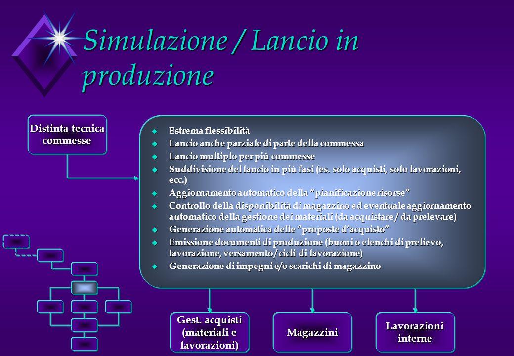 Simulazione / Lancio in produzione