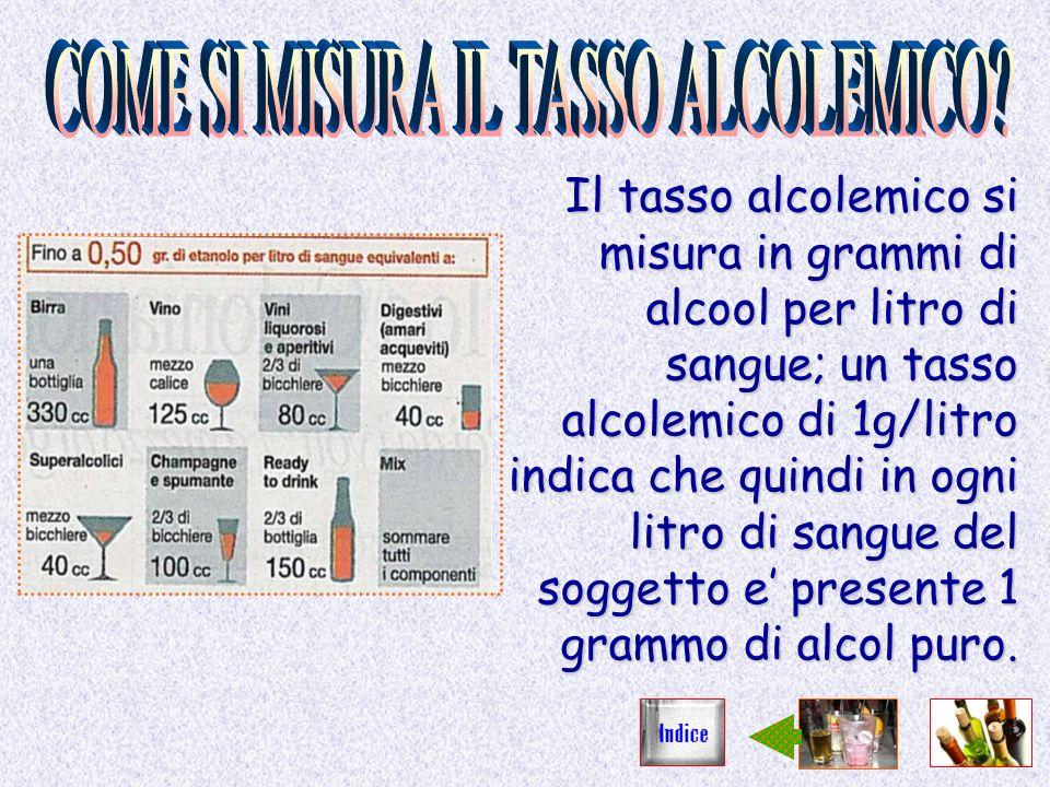 COME SI MISURA IL TASSO ALCOLEMICO
