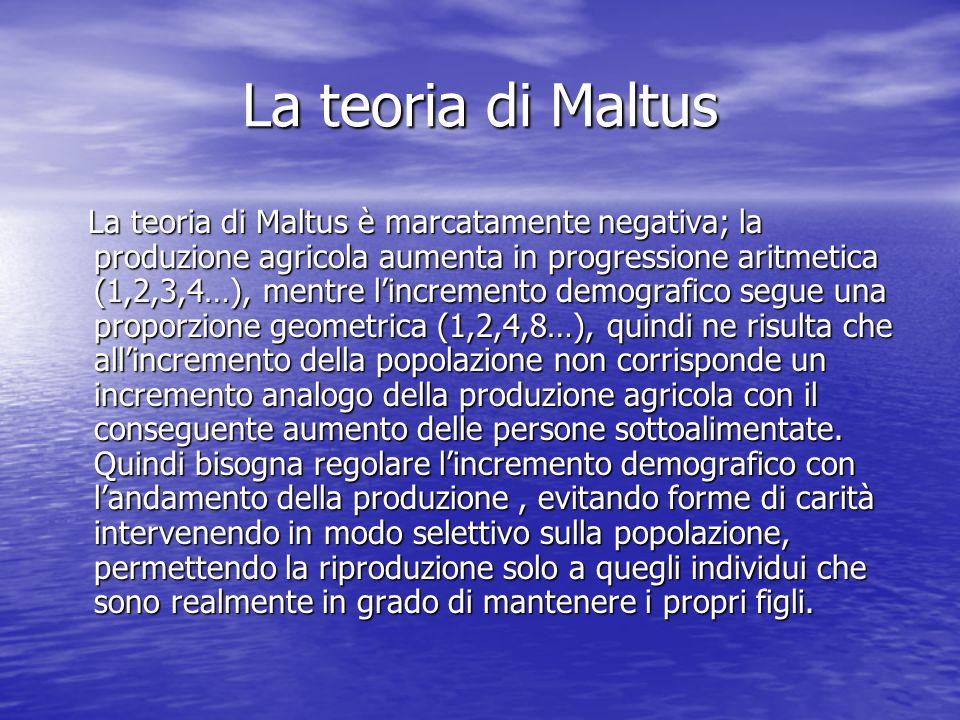 La teoria di Maltus