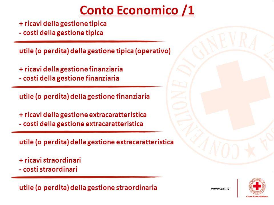 Conto Economico /1 + ricavi della gestione tipica
