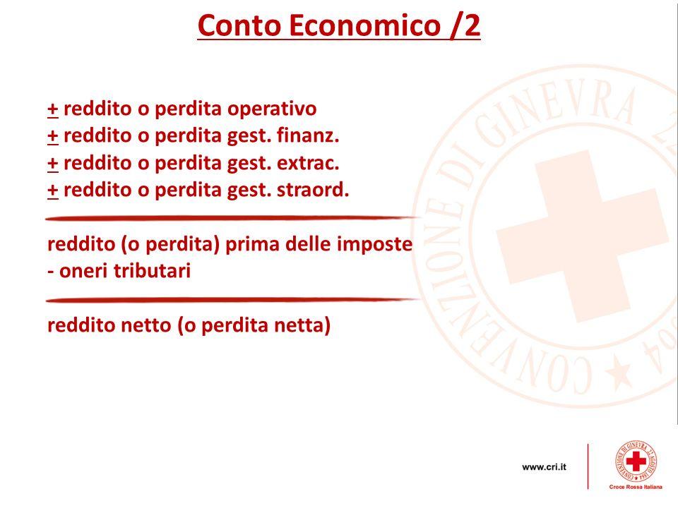 Conto Economico /2 + reddito o perdita operativo