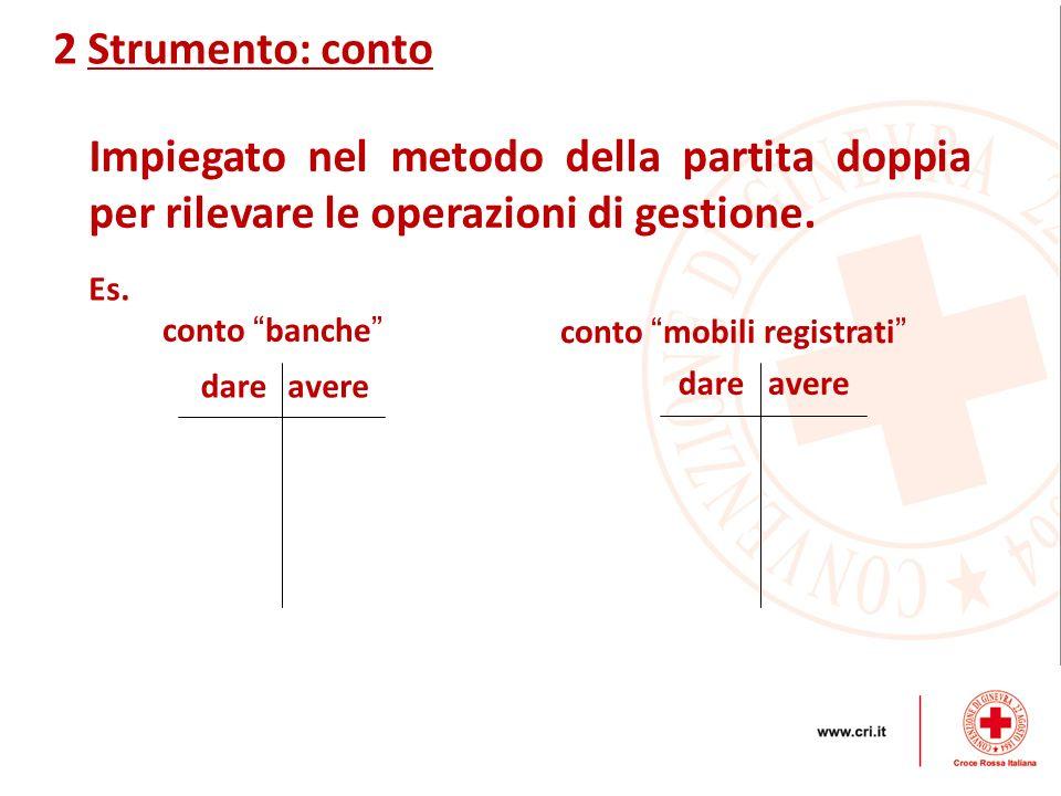 2 Strumento: conto Impiegato nel metodo della partita doppia per rilevare le operazioni di gestione.