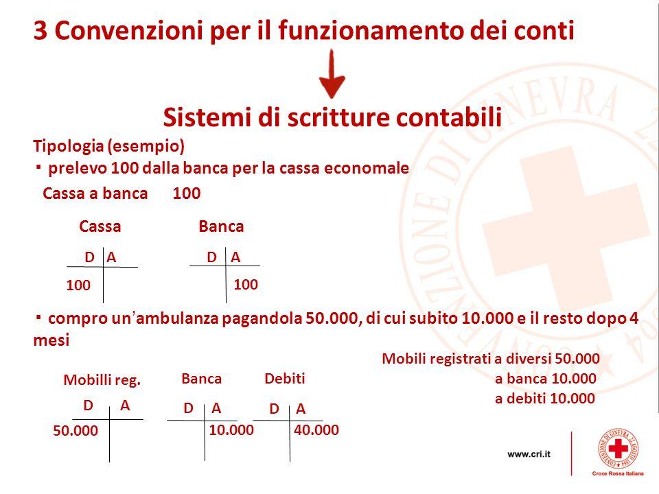 3 Convenzioni per il funzionamento dei conti