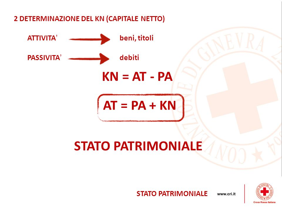 KN = AT - PA AT = PA + KN STATO PATRIMONIALE