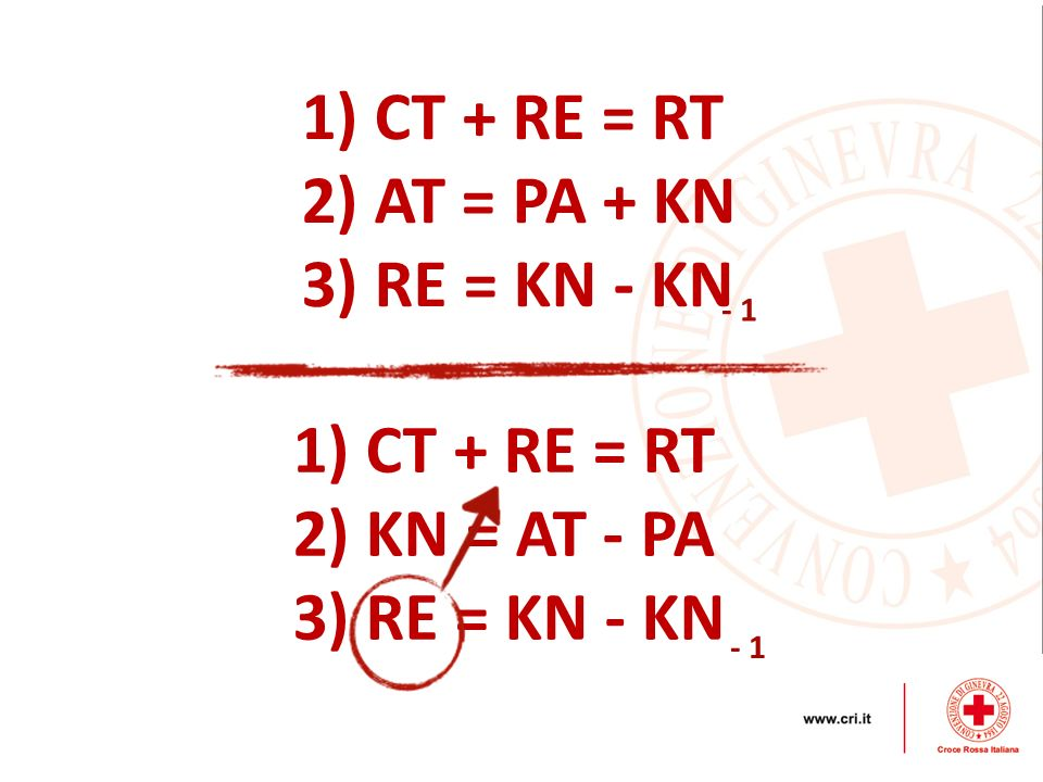 CT + RE = RT AT = PA + KN RE = KN - KN CT + RE = RT KN = AT - PA