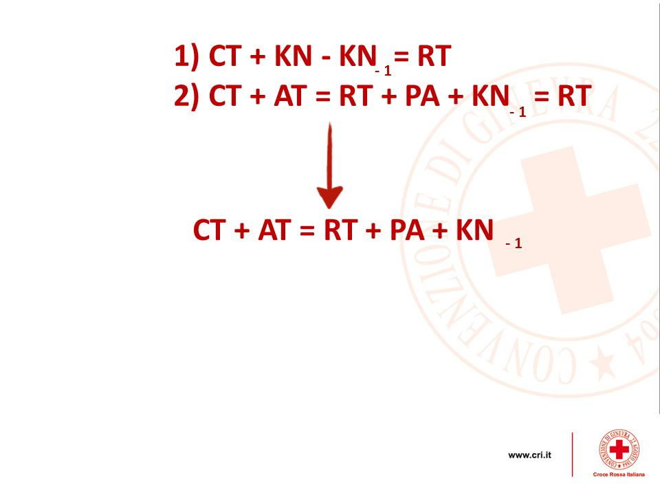 CT + KN - KN = RT CT + AT = RT + PA + KN = RT CT + AT = RT + PA + KN