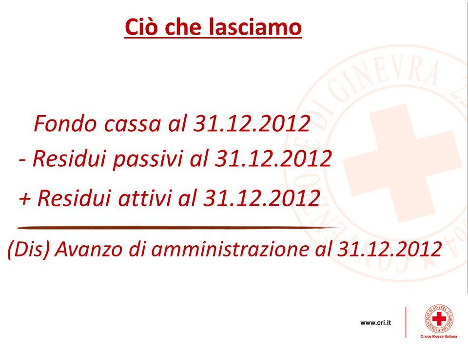 Ciò che lasciamo Fondo cassa al 31.12.2012
