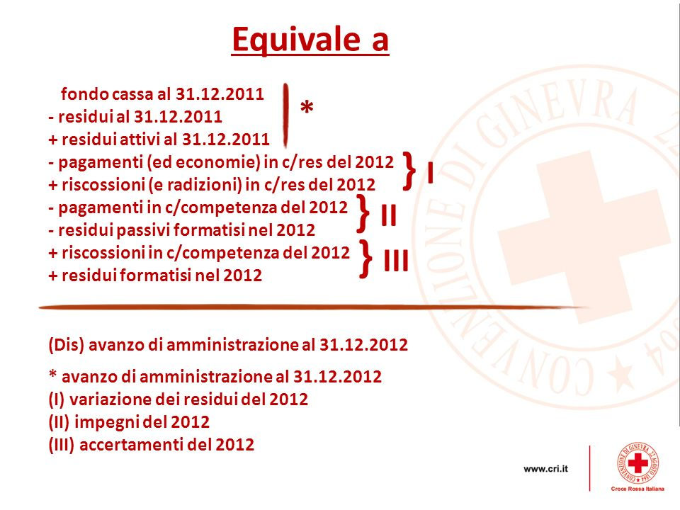 } I } II } III Equivale a * fondo cassa al 31.12.2011