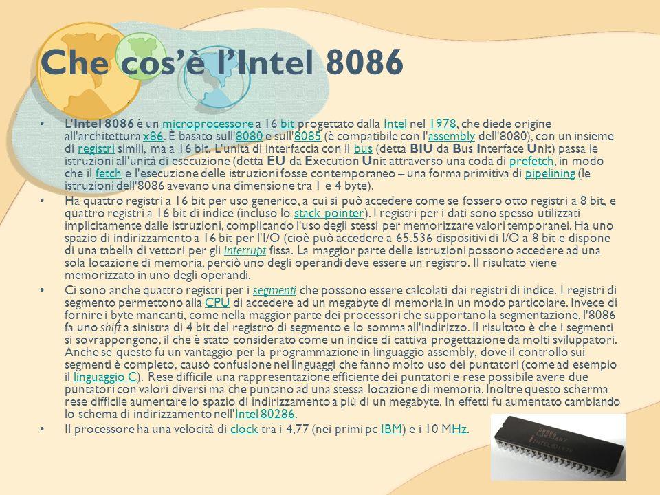 Che cos'è l'Intel 8086