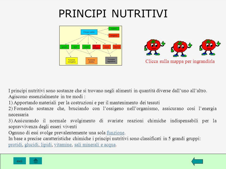 PRINCIPI NUTRITIVI Clicca sulla mappa per ingrandirla