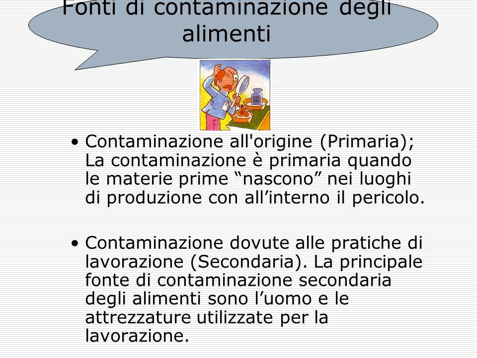 Fonti di contaminazione degli alimenti