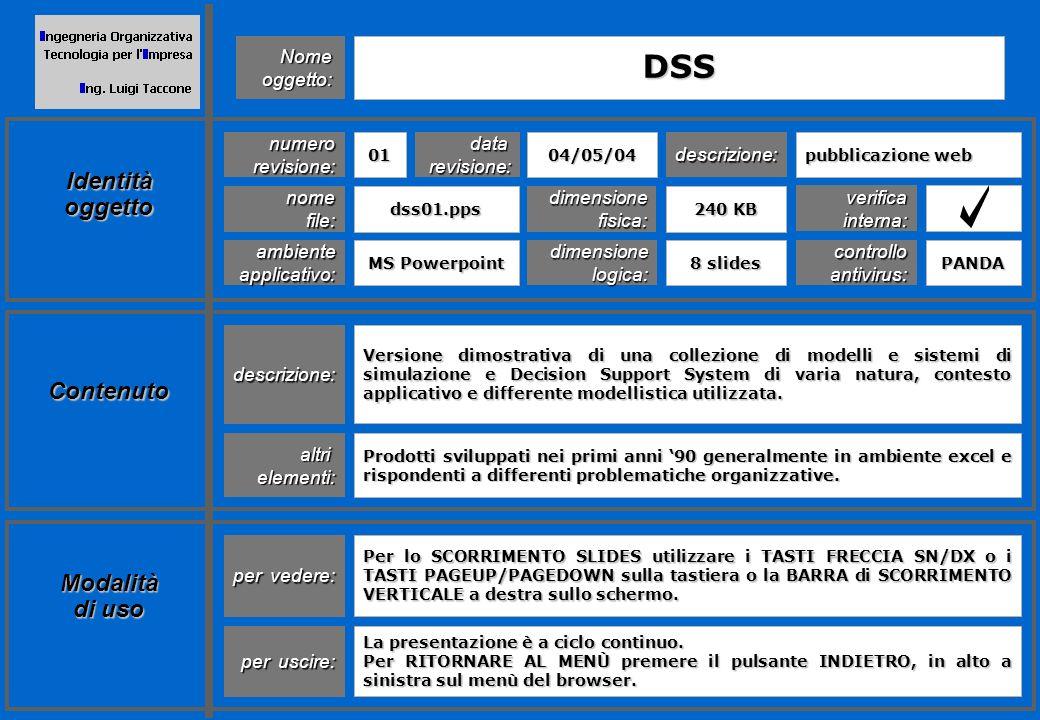 DSS Identità oggetto Contenuto Modalità di uso Nome oggetto: numero