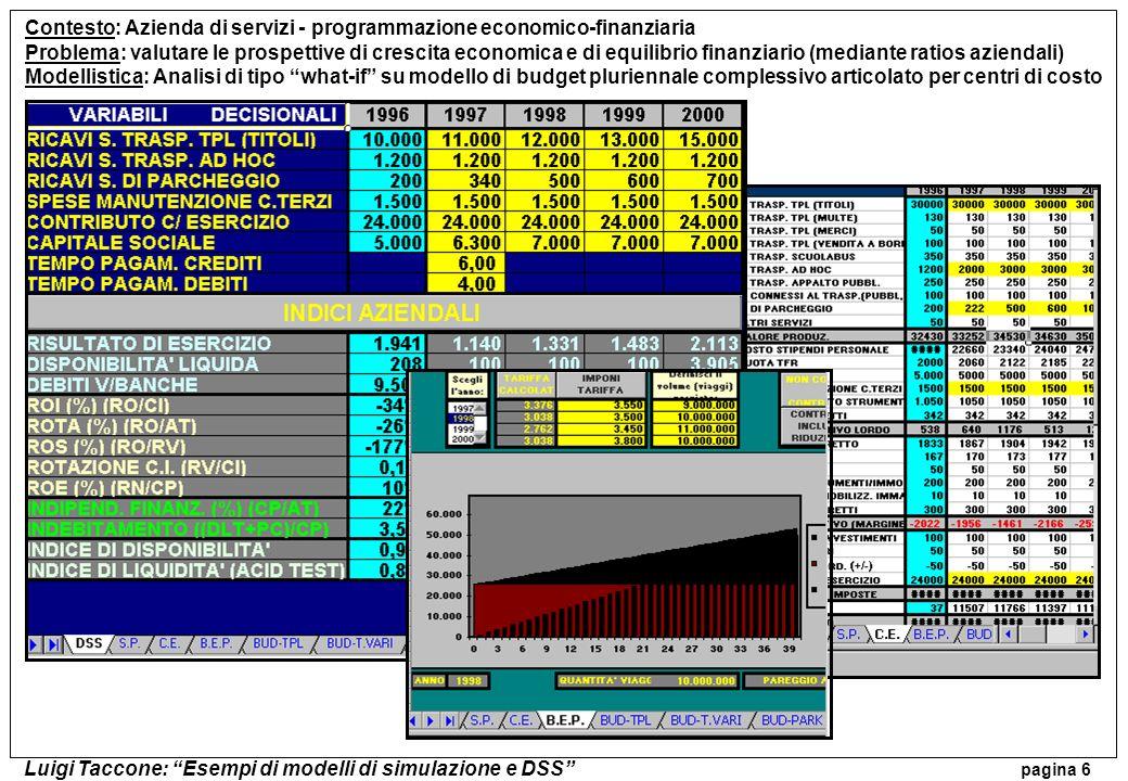 Contesto: Azienda di servizi - programmazione economico-finanziaria